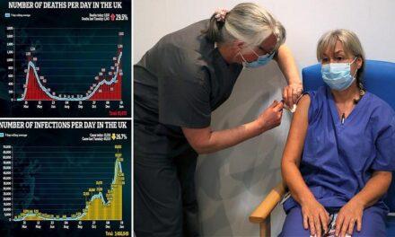 Britania e Madhe shënoi sot numrin më të lartë të vdekjeve që nga nisja e pandemisë