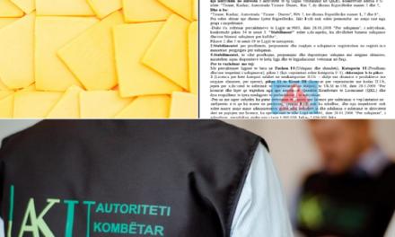 Raporti i KLSH: Në treg 45 ton djathë pice dhe gjalpë fals nga Polonia, AKU nuk i dëgjon denoncimet